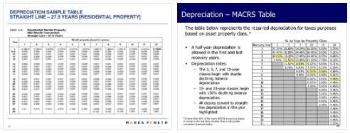 Depreciation Table 1